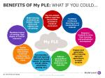 benefits of my ple what if you could
