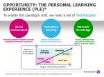 opportunity the personal learning experience ple