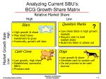 analyzing current sbu s bcg growth share matrix
