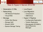 new in hyper v server 2012 r2
