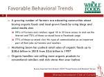 favorable behavioral trends1