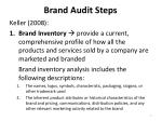 brand audit steps