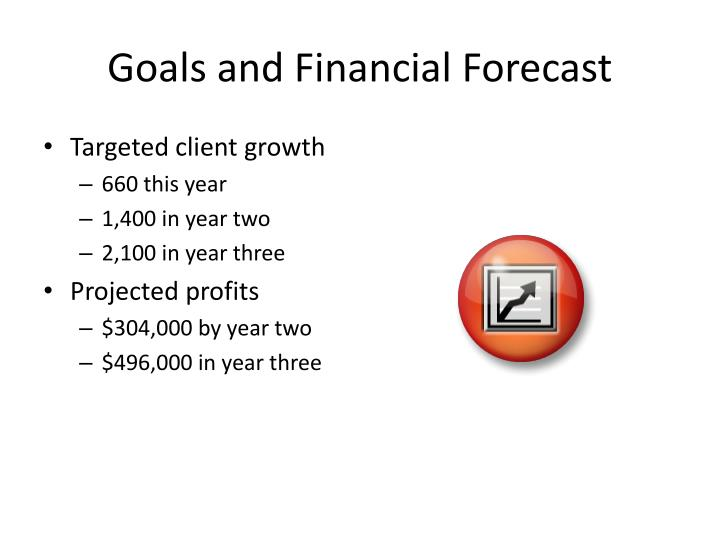 Goals and Financial Forecast