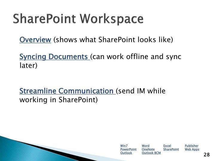 SharePoint Workspace