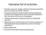 indicative list of activities