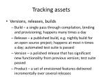 tracking assets