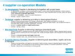 4 supplier co operation models