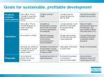 goals for sustainable profitable development