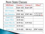 penn state classes