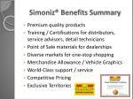 simoniz benefits summary