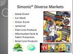 simoniz diverse markets