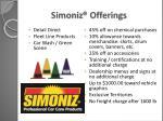 simoniz offerings