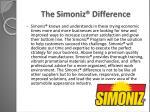 the simoniz difference
