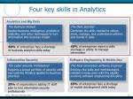 four key skills in analytics