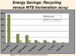 energy savings recycling versus wte incineration mj kg