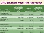 ghg benefits from tire recycling