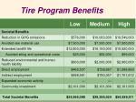 tire program benefits