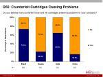 q56 counterfeit cartridges causing problems