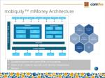 mobiquity mmoney architecture