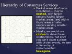 hierarchy of consumer services