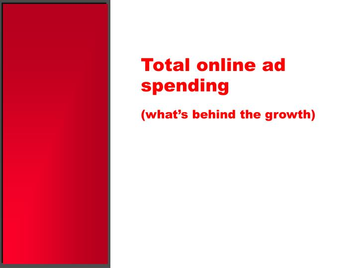 Total online ad spending