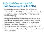 sagip saka pillars and their roles local government units lgus