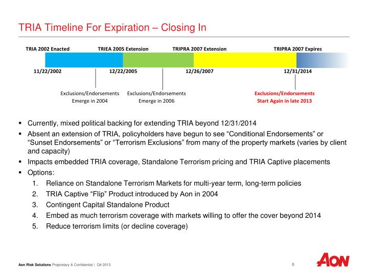 tria timeline for expiration closing in n.