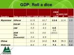 gdp roll a dice
