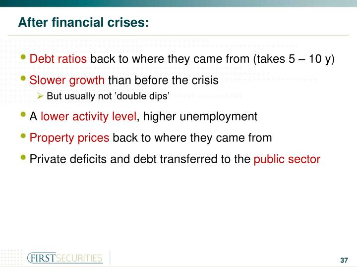 After financial crises: