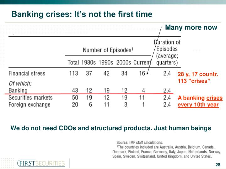 Banking crises: It's not the first time