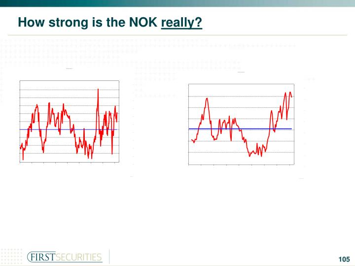 How strong is the NOK