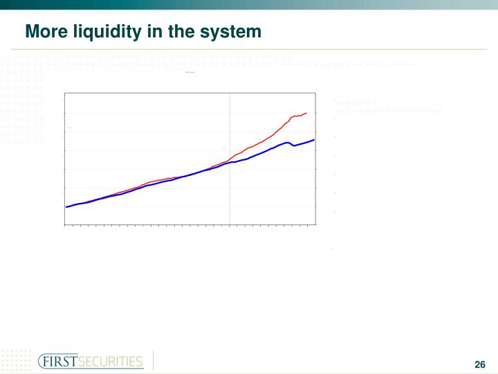 More liquidity in the system