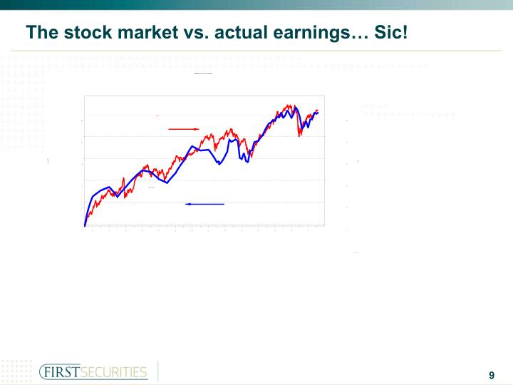 The stock market vs. actual earnings… Sic!