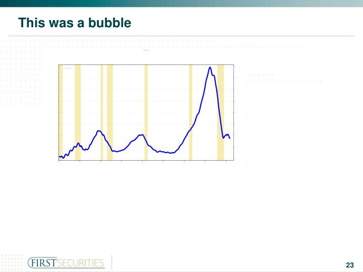 This was a bubble