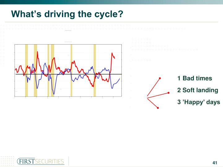 What's driving the cycle?