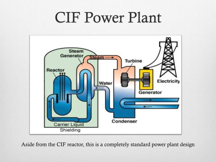 CIF Power Plant