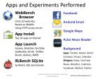 apps and experiments performed