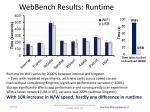 webbench results runtime1