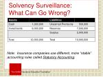 solvency surveillance what can go wrong