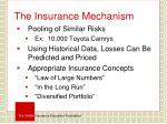the insurance mechanism
