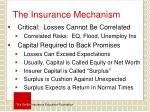the insurance mechanism1
