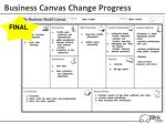 business canvas change progress7