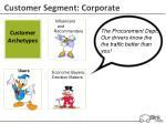 customer segment corporate3