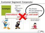 customer segment corporate4