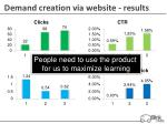 demand creation via website results