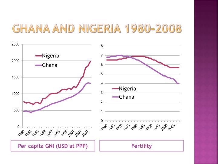 Ghana and Nigeria 1980-2008