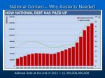national context why austerity needed