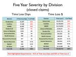 five year severity by division closed claims