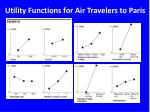 utility functions for air travelers to paris