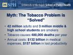 myth the tobacco problem is solved